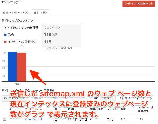ウェブマスターツールでサイトマップ sitemap xml を送信する方法