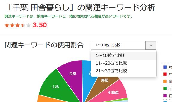 スクリーンショット 2015-04-12 14.31.10